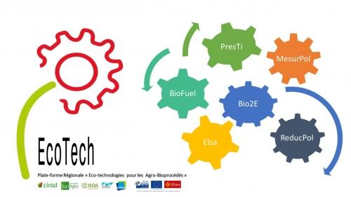 New graphique Ecotech presentation Ecotech activités